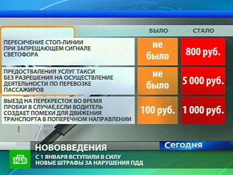 Нововведения 2012 года.Москва, Новый год, ОСАГО, праздники.НТВ.Ru: новости, видео, программы телеканала НТВ
