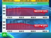 Мировые фондовые рынки снова не определились.НТВ.Ru: новости, видео, программы телеканала НТВ