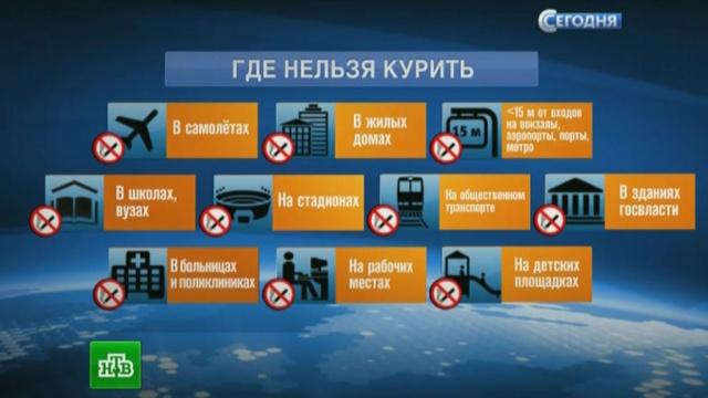 «Из нас делают лучшую рекламу»: курильщики бунтуют против антитабачного закона.здоровье, курение, табак, штрафы.НТВ.Ru: новости, видео, программы телеканала НТВ