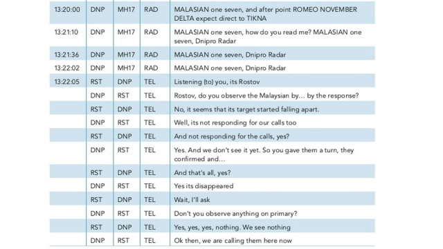 «Мы ничего не видим»: обнародованы переговоры экипажа малайзийского Boeing с «землей».Boeing, Украина, авиационные катастрофы и происшествия, войны и вооруженные конфликты.НТВ.Ru: новости, видео, программы телеканала НТВ