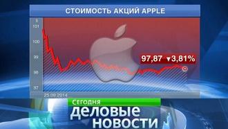 Гнущиеся iPhone 6 обвалили американские биржи до двухмесячного минимума