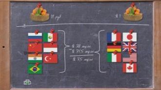 Россия и еще шесть стран обогнали «большую семерку»
