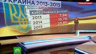 Итоги переворота: за два года украинская экономика показала рекордное падение