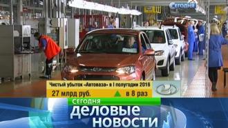 «АвтоВАЗ» завершил первое полугодие с убытком в 27,6 млрд рублей