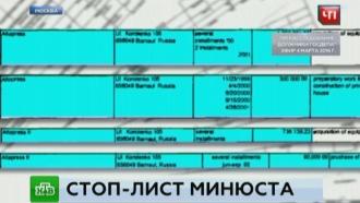 Минюст признал работу двух иностранных организаций опасной для России