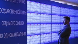 Социологи представили политические рейтинги партий перед думскими выборами