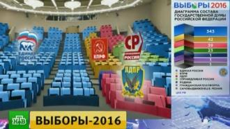 «Единая Россия» получила рекордное число мест в Госдуме