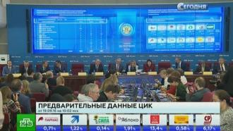 ЦИК: вГосдуму прошли представители 6партий исамовыдвиженец