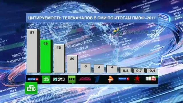 Путин стал самым упоминаемым всоцсетях политиком вконтексте ПМЭФ.Интернет, Путин, соцсети, экономика и бизнес.НТВ.Ru: новости, видео, программы телеканала НТВ