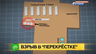Эхо петербургского теракта: систему охраны магазинов нужно кардинально менять