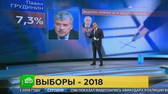 ВЦИОМ измерил предвыборный рейтинг кандидатов впрезиденты