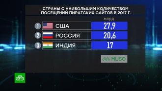 Россия заняла второе место по числу заходов на пиратские сайты