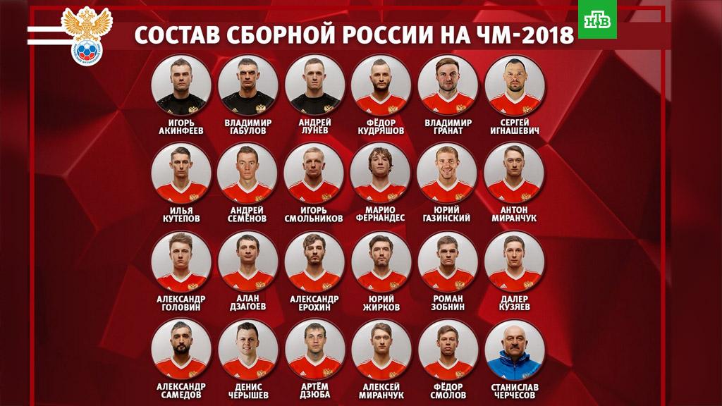 россия прошла чемпионат мира