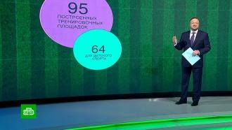 ЧМ-2018 принес России 20 млрд долларов валютной выручки