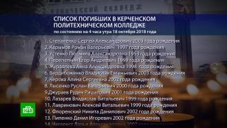 Крымские власти обнародовали список погибших при стрельбе вкерченском политехе
