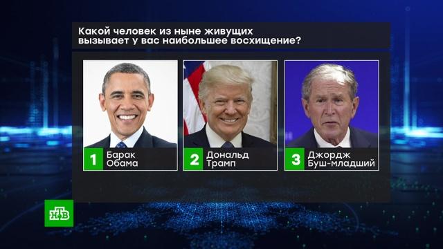 Барак Обама возглавили «рейтинг восхищения» вСША.Обама Барак, Обама Мишель, США, опросы.НТВ.Ru: новости, видео, программы телеканала НТВ