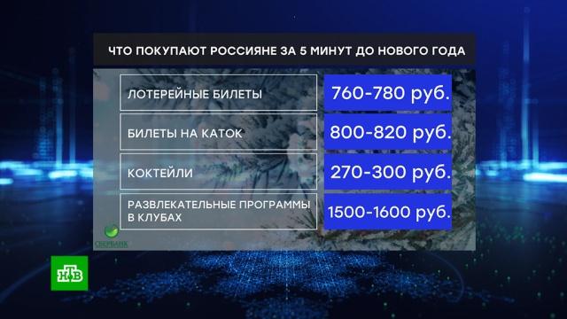 Успеть до полуночи: на что россияне тратят деньги за 5 минут до Нового года.Новый год, Сбербанк, банковские карты, социология и статистика, торговля.НТВ.Ru: новости, видео, программы телеканала НТВ