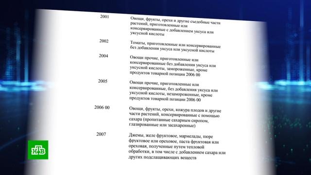 ВРоссию запретили ввозить пиво ишоколад из Украины.Новый год, Роспотребнадзор, еда, продукты.НТВ.Ru: новости, видео, программы телеканала НТВ