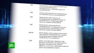 ВРоссию запретили ввозить пиво ишоколад из Украины