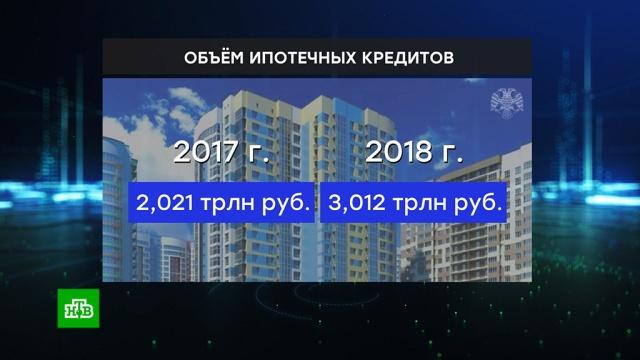 Более 3трлн рублей: россияне установили ипотечный рекорд.Центробанк, банки, жилье, ипотека, кредиты, рекорды, экономика и бизнес.НТВ.Ru: новости, видео, программы телеканала НТВ