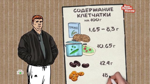 Не только средство похудеть: в чем опасность клетчатки.еда, здоровье, лишний вес/диеты/похудение, продукты.НТВ.Ru: новости, видео, программы телеканала НТВ