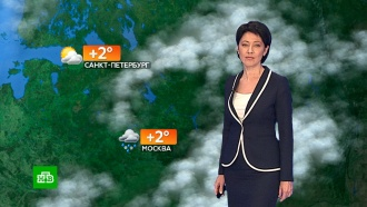 Прогноз погоды на 27 марта