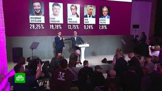 ЦИК Украины объявил онеизбежности второго тура выборов президента