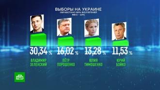 На Украине обработали 90% бюллетеней: Зеленский почти вдвое обогнал Порошенко