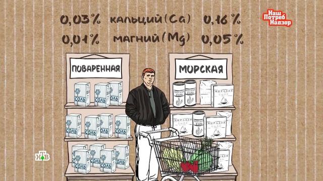 Любителям соли угрожает рак.еда, здоровье, болезни, онкологические заболевания, медицина.НТВ.Ru: новости, видео, программы телеканала НТВ
