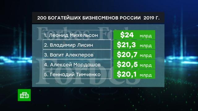 Названы самые богатые бизнесмены России.рейтинги, экономика и бизнес.НТВ.Ru: новости, видео, программы телеканала НТВ