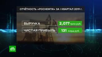 «Роснефть» объявила о росте выручки на 20%
