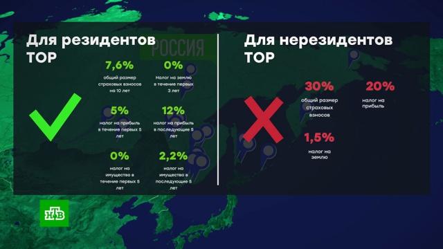 ТОР здесь уместен: как территория развития изменила дальневосточный бизнес.НТВ.Ru: новости, видео, программы телеканала НТВ