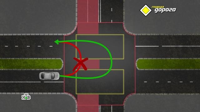 Разворот на перекрестке: как не лишиться прав.ГИБДД, автомобили.НТВ.Ru: новости, видео, программы телеканала НТВ