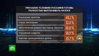 Каждый третий россиянин занят в теневом секторе экономики