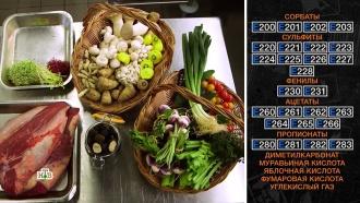 Консерванты vs «здоровая еда»: что опаснее?