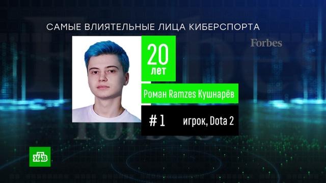 20-летний игрок вDota 2занял первую строчку рейтинга Forbes.компьютерные игры, спорт, США, Украина, Усманов, киберспорт.НТВ.Ru: новости, видео, программы телеканала НТВ