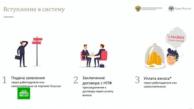 Не только для богатых: ЦБ иМинфин представили гарантированный пенсионный план.Минфин РФ, Центробанк, пенсии, пенсионеры, экономика и бизнес.НТВ.Ru: новости, видео, программы телеканала НТВ