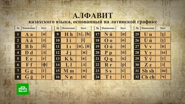К чему привела попытка перейти на латиницу в Казахстане.Казахстан.НТВ.Ru: новости, видео, программы телеканала НТВ