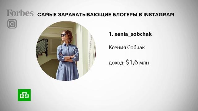 Собчак возглавила рейтинг богатейших Instagram-блогеров России.Интернет, знаменитости, соцсети, шоу-бизнес.НТВ.Ru: новости, видео, программы телеканала НТВ