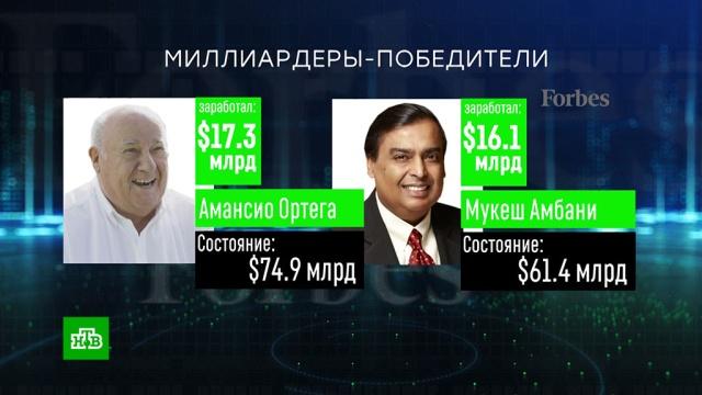 Forbes назвал самых успешных миллиардеров 2019года.миллионеры и миллиардеры, рейтинги, экономика и бизнес.НТВ.Ru: новости, видео, программы телеканала НТВ