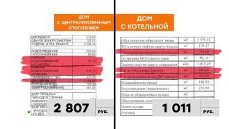Коммунальные лайфхаки: как меньше платить за отопление.НТВ.Ru: новости, видео, программы телеканала НТВ