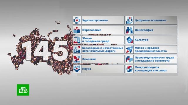 Касается каждого: подведены первые итоги реализации нацпроектов.нацпроекты.НТВ.Ru: новости, видео, программы телеканала НТВ