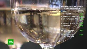 Север России лидирует по количеству выпитого в Новый год шампанского