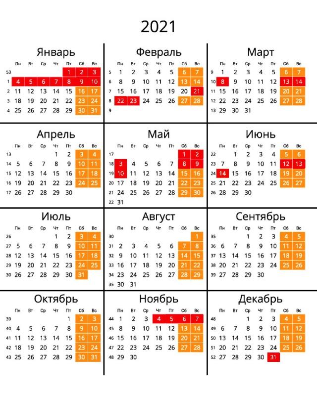 Что изменилось для россиян с 1 января.автомобили, дети и подростки, налоги и пошлины, алкоголь, рестораны и кафе, штрафы, законодательство, тарифы и цены, пожары, туризм и путешествия, пенсии, общественный транспорт, школы, сироты, коронавирус.НТВ.Ru: новости, видео, программы телеканала НТВ
