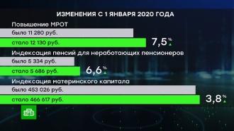 Что изменится для россиян в2020году