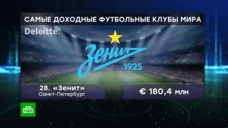«Зенит» сохранил место в<nobr>топ-30</nobr> самых доходных футбольных клубов Европы