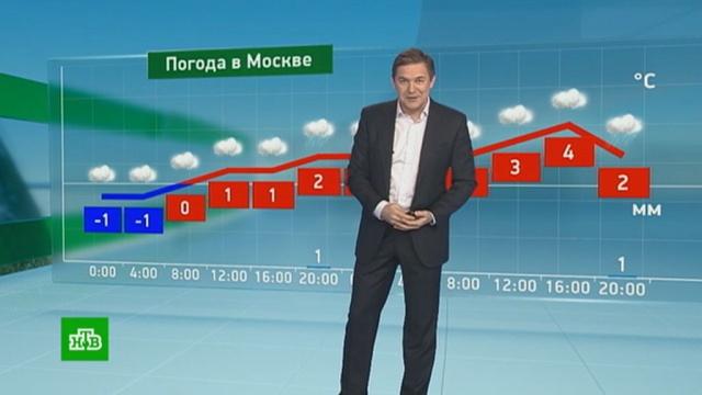 Утренний прогноз погоды на 15января.погода, прогноз погоды.НТВ.Ru: новости, видео, программы телеканала НТВ