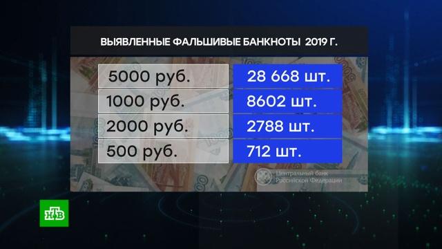 ЦБ обнаружил поддельную монету в 1 рубль.Центробанк, банкноты и монеты, подделки.НТВ.Ru: новости, видео, программы телеканала НТВ