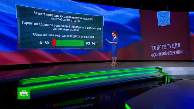 Россияне назвали самые важные поправки вКонституцию.ВЦИОМ, конституции, опросы, социология и статистика.НТВ.Ru: новости, видео, программы телеканала НТВ