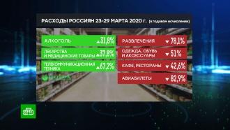 Траты россиян на алкоголь перед самоизоляцией выросли на треть